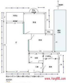 要计算套内建筑面积还必须测量阳台的建筑面积